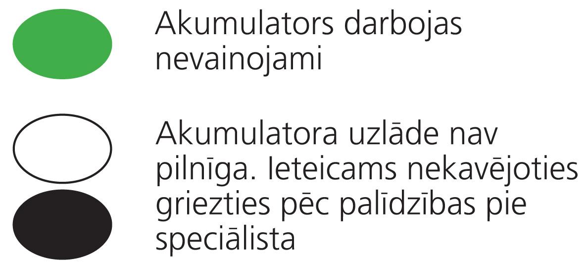 AKB identifikators