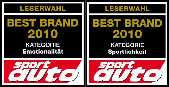 Pirelli atzīts kā labākais zīmols (BEST BRAND) kategorijās Sportiskums un Emocionalitāte