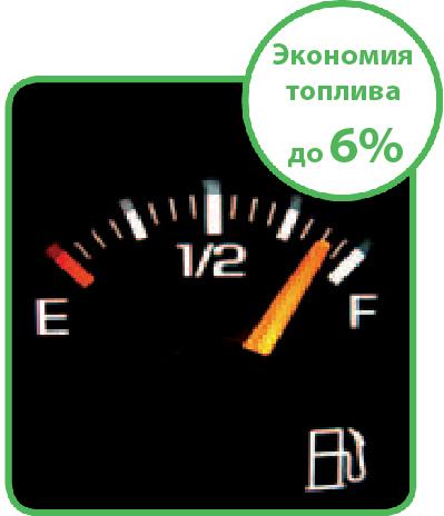 """""""Эко"""" шины – это ключевой фактор в экономии топлива"""