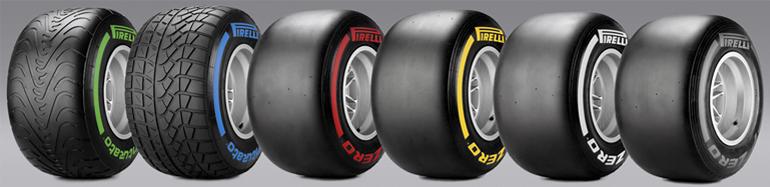 Статистика участия Pirelli в сезоне Формулы-1 2012 года